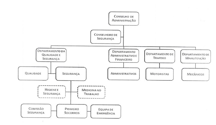 organigrama-1